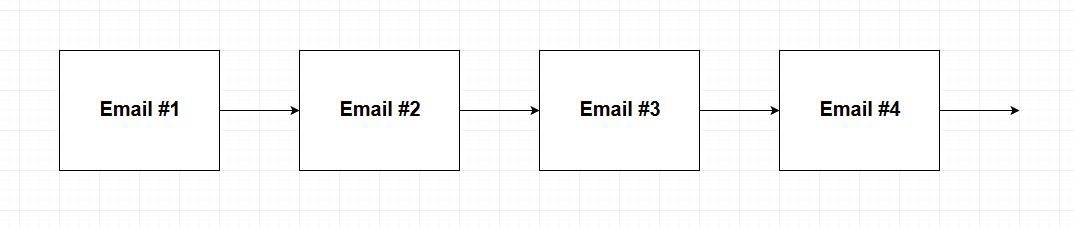 Simpler Email Funnel